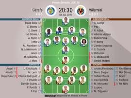 Onces del Getafe-Villarreal de la jornada 35 de Primera. BeSoccer