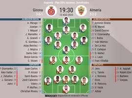 Onces del Girona-Almería del 'play off' de ascenso a Primera. BeSoccer
