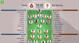 Alineaciones del Girona-Sporting correspondientes a la Jornada 1 de Segunda 2019-20. BeSoccer