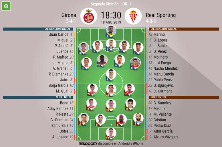 Alineaciones del Girona-Sporting de la Jornada 1 de LaLiga SmartBank. BeSoccer