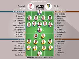 Alineaciones del Granada-Cádiz de la jornada 42 de Segunda División 2017-18. BeSoccer
