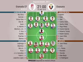 Alineaciones del Granada-Osasuna. BeSoccer