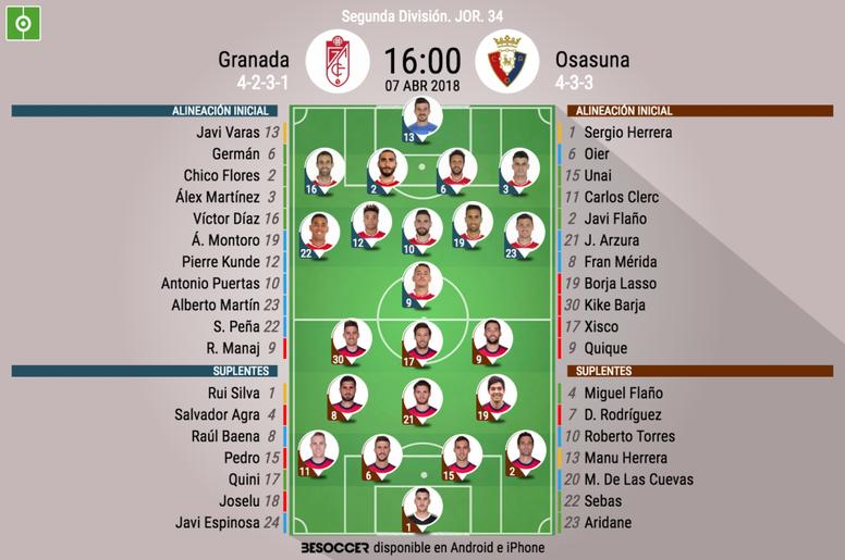 Alineaciones del Granada-Osasuna de la jornada 34 de Segunda. BeSoccer