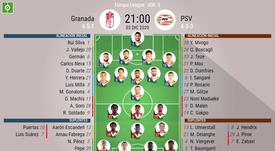 Sigue el directo del Granada-PSV. BeSoccer