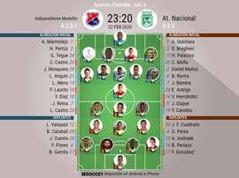 Onces del DIM-At. Nacional de la jornada 6 del Apertura. BeSoccer