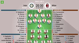 Alineaciones del Inter-Milan, correspondiente a la Jornada 9 de la Serie A 2018-19. BeSoccer
