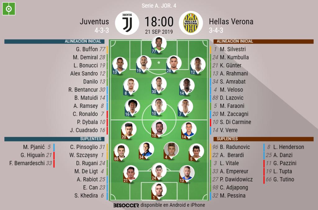 Juventus perdía con Hellas Verona pero apareció Cristiano Ronaldo