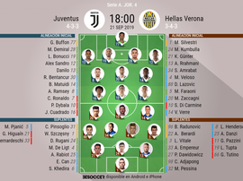 Alineaciones del Juventus-Hellas Verona. BeSoccer