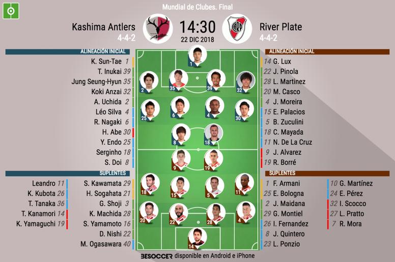Alineaciones del Kashima Antlers y del River Plate para la semifinal del Mundial de Clubes. BeSoccer