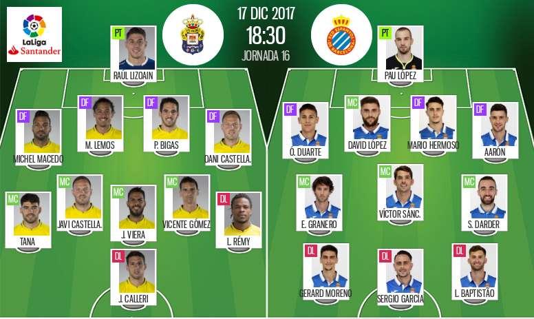 As escalações de Las Palmas e Espanyol nesta partida. BeSoccer