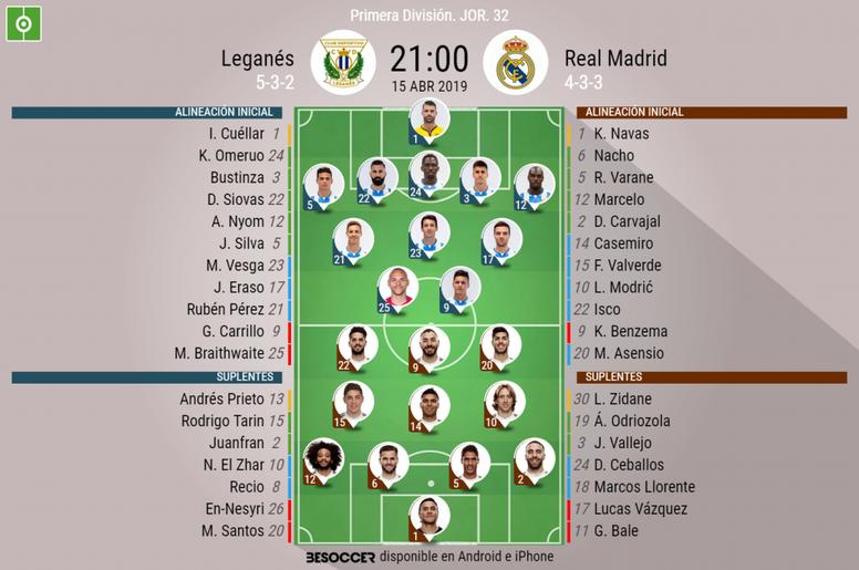 Alineaciones del Leganés-Real Madrid de la jornada 31 de Primera 2018-19. BeSoccer