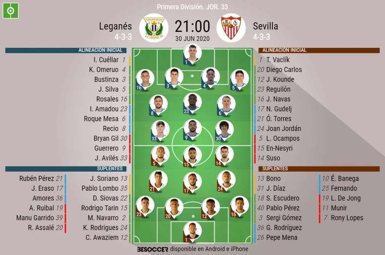 Onces del Leganés-Sevilla de la jornada 33 de Primera. BeSoccer