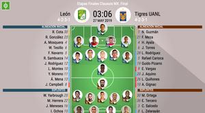 Alineaciones del León-Tigres, duelo de vuelta de la final del Clausura 2019. BeSoccer