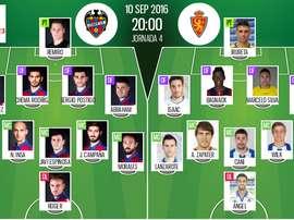 Alineaciones del Levante-Zaragoza de la jornada 4 de Segunda División 2016-17. BeSoccer