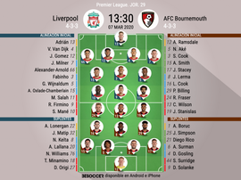 Sigue el directo del Liverpool-Bournemouth. BeSoccer