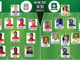 Onces oficiales del Liverpool-Plymouth Argyle de FA Cup. BeSoccer