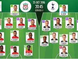 Alineaciones del Liverpool-Tottenham de la jornada 4 de EFL. BeSoccer