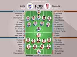 Alineaciones del Lorca-Granada correspondiente a la Jornada 33 de Segunda 2017-18. BeSoccer