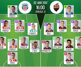 Alineaciones del Lugo-Reus de la jornada 32 de Segunda División 2016-17. BeSoccer
