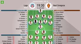 Alineaciones del Lugo-Zaragoza. BeSoccer