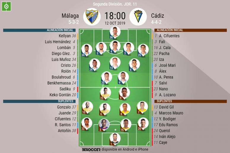 Onces del Málaga-Cádiz. BeSoccer
