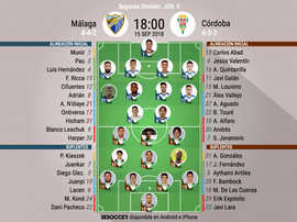 Alineaciones del Málaga-Córdoba, correspondiente a la Jornada 5 de Segunda División. BeSoccer