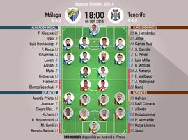 Alineaciones del Málaga-Tenerife, correspondiente a la Jornada 4 de la Segunda División. BeSoccer