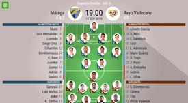 Alineaciones confirmadas de Málaga y Rayo Vallecano. BeSoccer