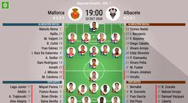 Alineaciones confirmadas en el Visit Mallorca Estadi. BeSoccer