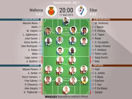 Alineaciones del Mallorca-Eibar correspondiente a la Jornada 1 de LaLiga 2019-20. BeSoccer
