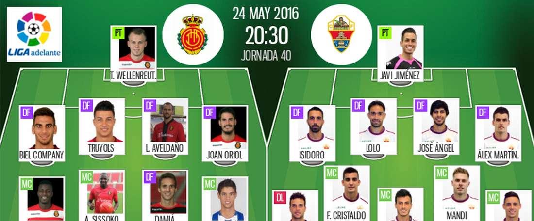 Alineaciones del Mallorca-Elche de la jornada 40 de Segunda División 2015-16. BeSoccer