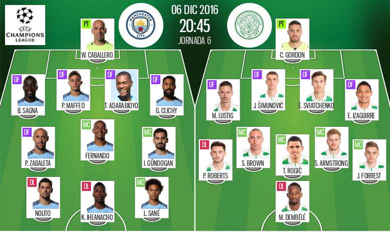 Line-ups for the Champions League clash between Manchester City and Celtic. BeSoccer