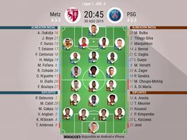 Alineaciones del Metz-PSG de la jornada 4 de la Ligue 1 2019-20. BeSoccer