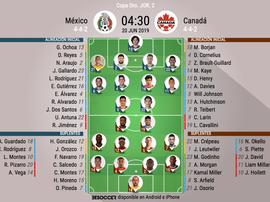 Alineaciones del México-Canadá de la fase de grupos de la Copa Oro 2019. BeSoccer