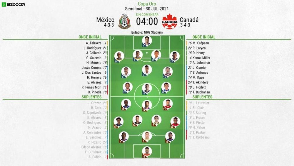 Los onces del México-Canadá. BeSoccer