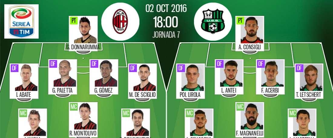 Alineaciones del Milan-Sassuolo de la jornada 7 de la Serie A 16-17. BeSoccer