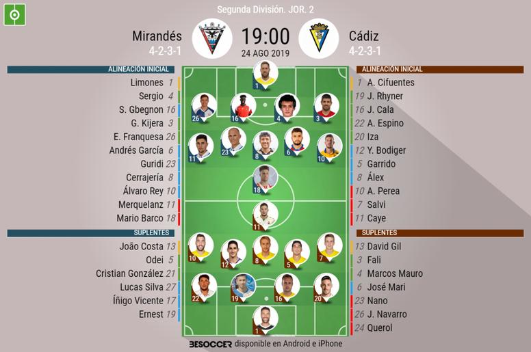 Alineaciones del Mirandés-Cádiz correspondiente a la Jornada 2 de Segunda 2019-20. BeSoccer