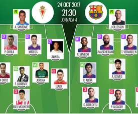 Escalações do Real Murcia-Barcelona. BeSoccer
