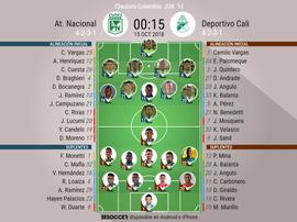 Onces del Nacional-Deportivo Cali, partido correspondiente a la jornada 14 del Clausura. BeSoccer