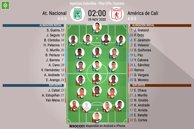 Sigue el directo del Atlético Nacional-América de Cali. EFE