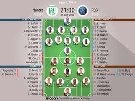 Sigue el directo del Nantes-PSG. BeSoccer