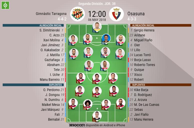 Alineaciones del Nàstic-Osasuna correspondientes a la Jornada 38 de Segunda 2017-18. BeSoccer