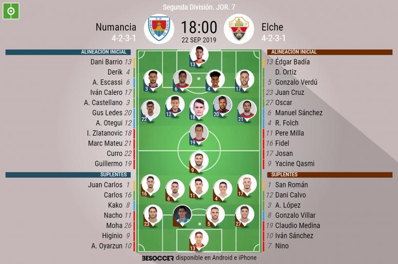 Onces del Numancia-Elche. BeSoccer