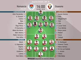 Alineaciones del Numancia-Osasuna correspondientes a la Jornada 40 de Segunda 2017-18. BeSoccer