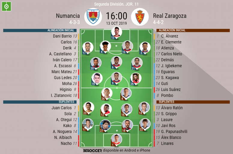 Onces del Numancia-Zaragoza. BeSoccer