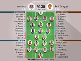Alineaciones del Numancia-Zaragoza. BeSoccer