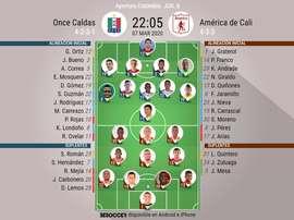 Alineaciones del Once Caldas-América de la jornada 8 del Apertura. BeSoccer