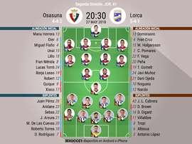 Alineaciones del Osasuna-Lorca, de la jornada 41 de Segunda División. Temporada 2017-18. BeSoccer