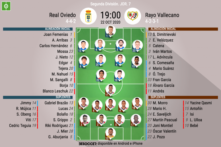 Onces del Oviedo-Rayo. BeSoccer