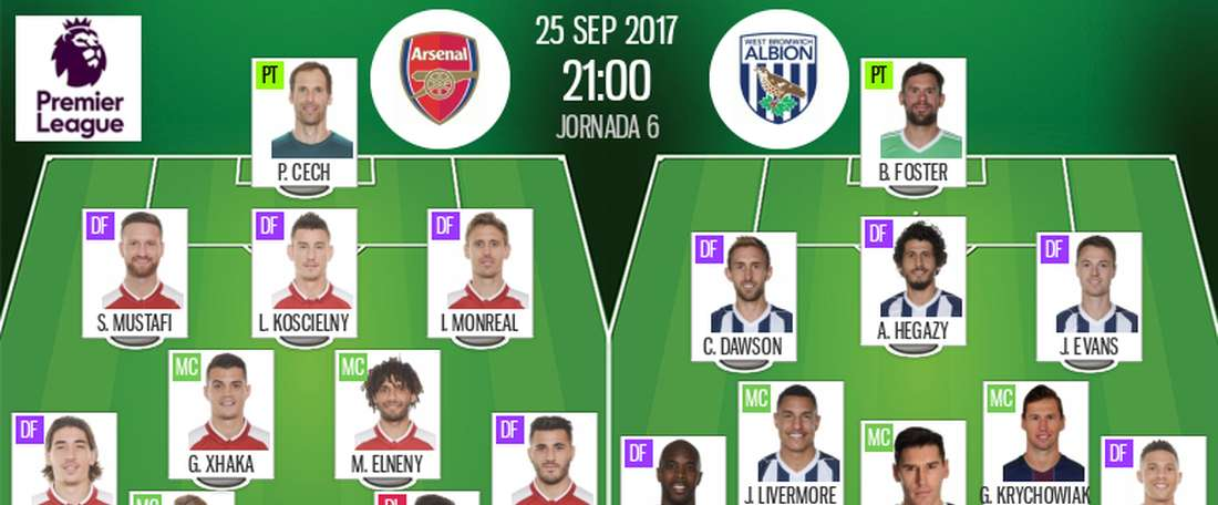 Onzes do Arsenal-West Brom. BeSoccer